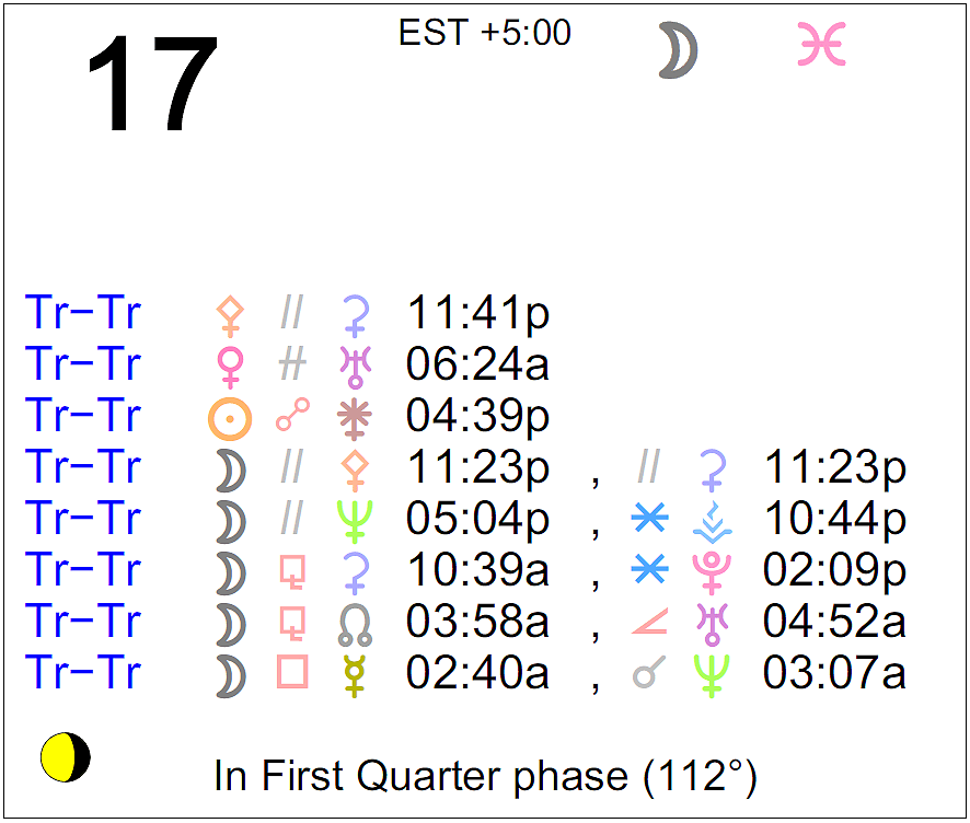 astrological alignment november 17 2019