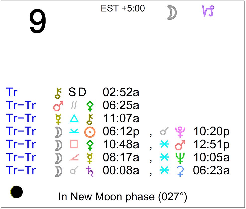 Planet Calendars