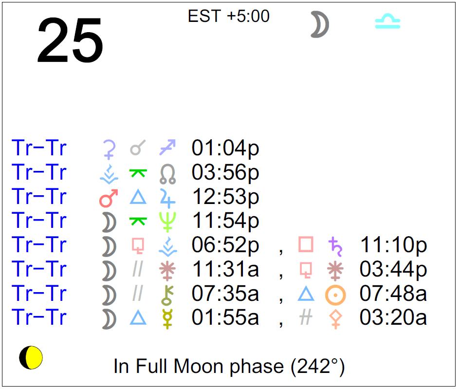 friday january 23 2020 horoscope
