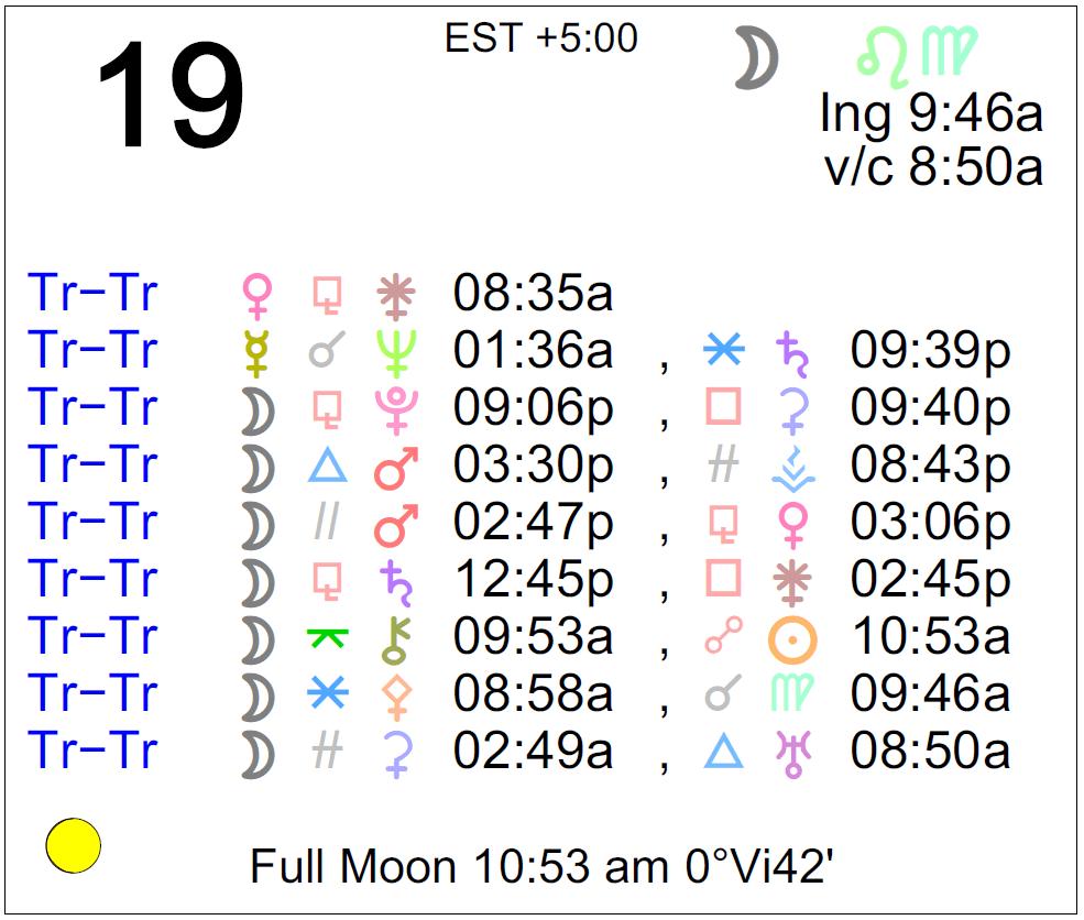 virgo february 2020 horoscope cafe