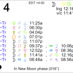June 4th, 2019 Astrological Calendar