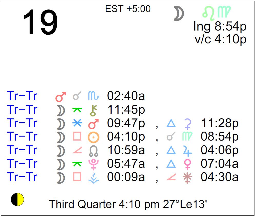 11 11 19 Astrology