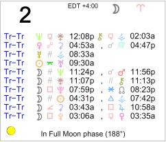 Astrological calendar for October 2nd, 2020