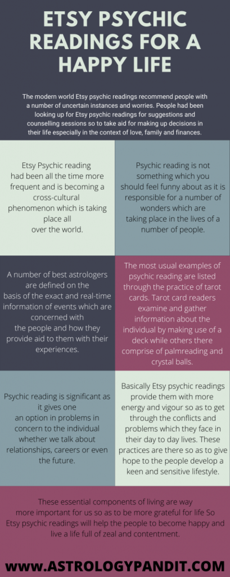 etsy psychic readings infographic