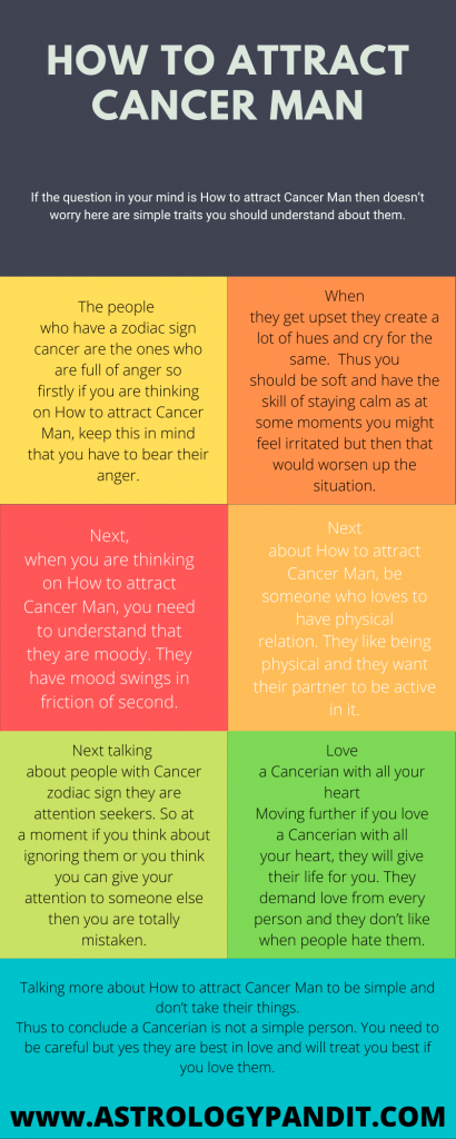 How to attract Cancer Man - this can help you to do that infographics