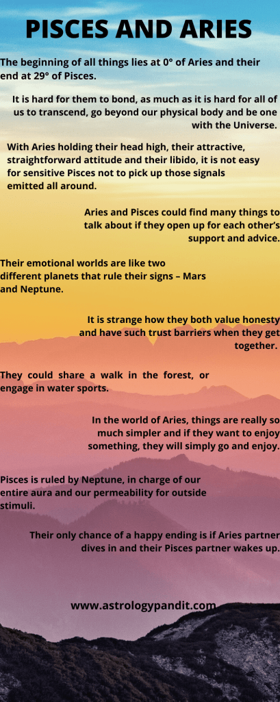 Pisces man Aries woman compatibility in love online