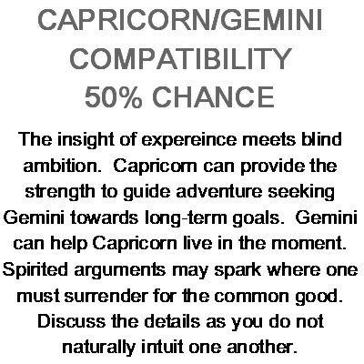 Capricorn man Gemini woman compatibility in love online