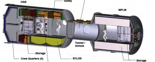 """Nelle scorse settimane è stato presentato il primo studio per il possibile """"Deep Space Habitat"""" pensato per le missioni extra-LEO dei prossimo futuro."""