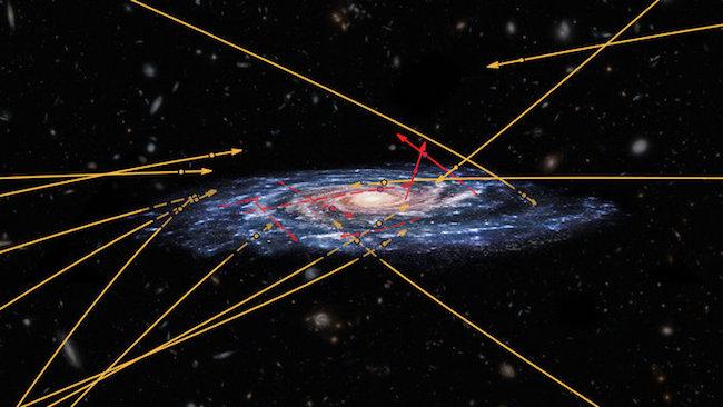 Dua puluh bintang hipercepat yang menuju pusat Bima Sakti. Kredit: SA; Marchetti et al 2018; NASA/ESA/Hubble