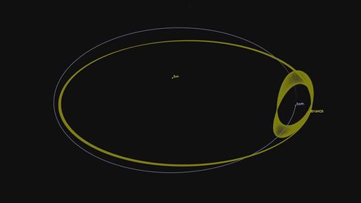 asteroid2016HO3