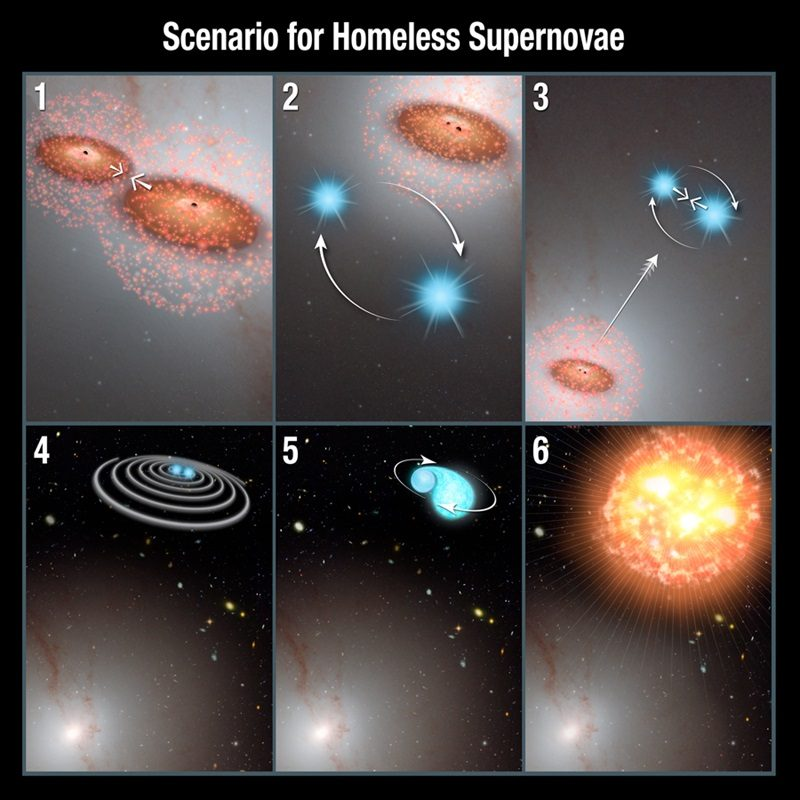 HomelessSupernovae_Illustration