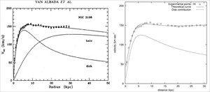 oi-kampules-peristrofis-ton-galaksion