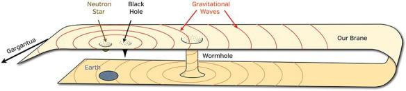 wormhole_gravitationalwaves