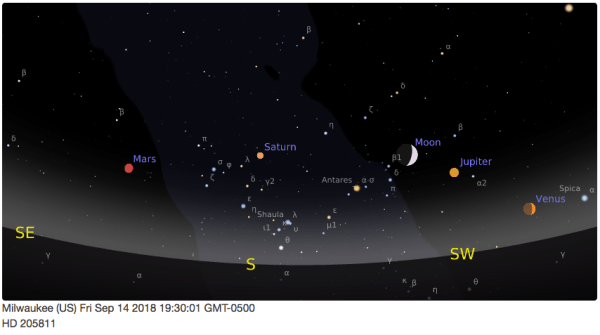 Four bright planets arc across the southern sky tonight