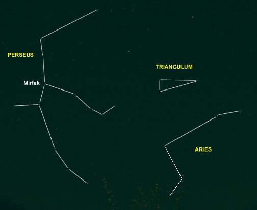 Constellations Astronomy Log