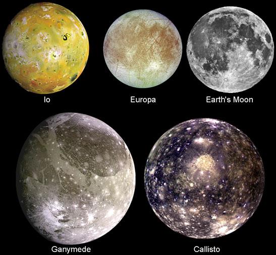 Galilean satellites + Moon