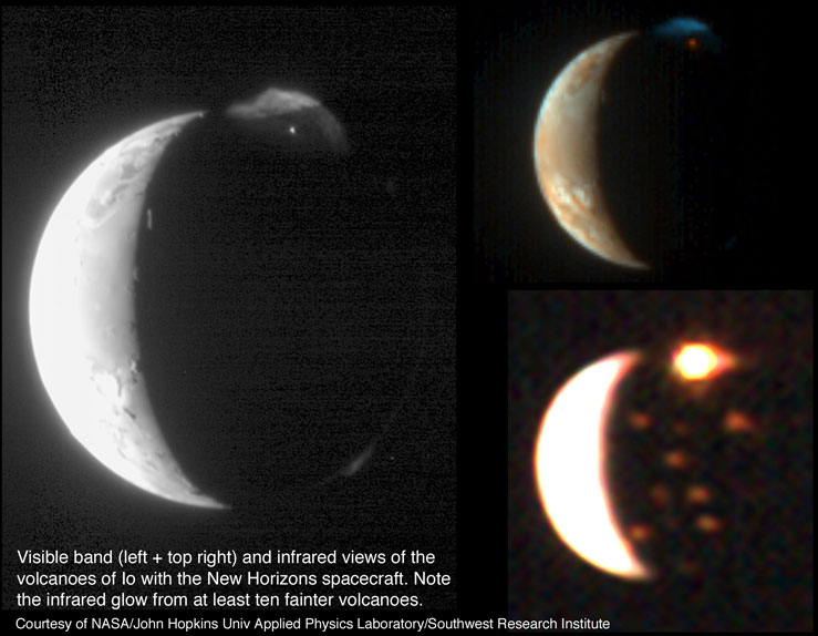 Io's volcanoes from the New Horizons spacecraft
