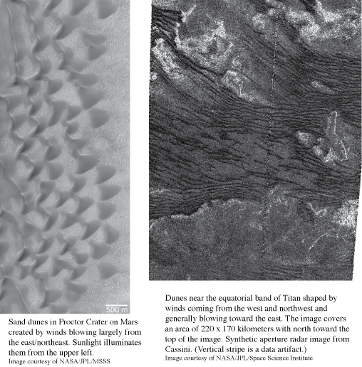 Dunes on Mars and Titan