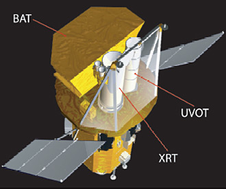 Swift spacecraft