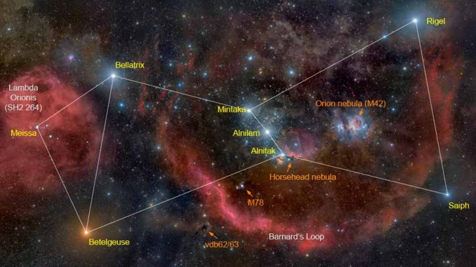 Betelgeuse Interesting Facts