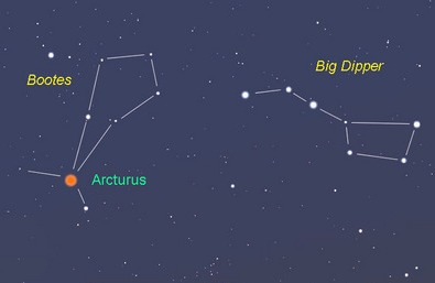 Arcturus in Bootes