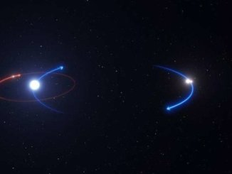 Planet With Three Suns Discovered in Centaurus