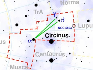 Star Constellation Facts: Circinus