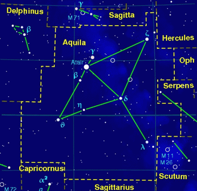 Star Constellation Facts: Aquila
