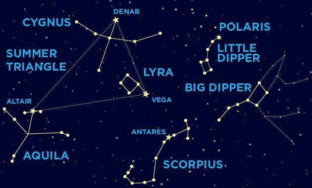Star Constellation Facts: Aquila