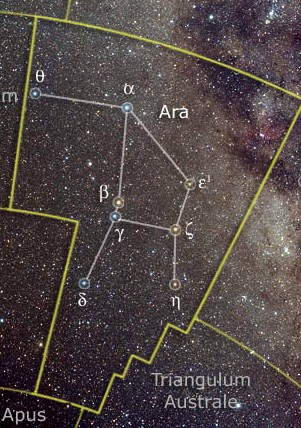 Ara Constellation