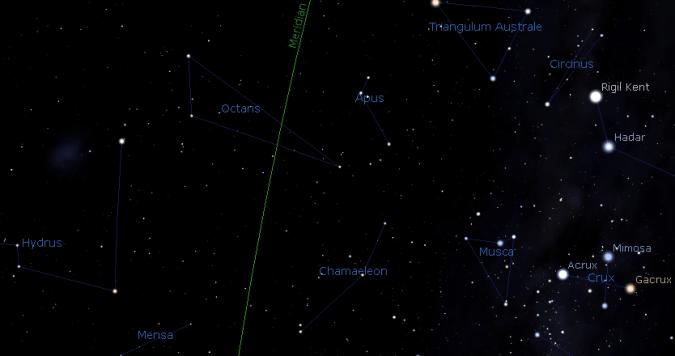 star constellation facts apus