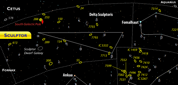 Sculptor Constellation