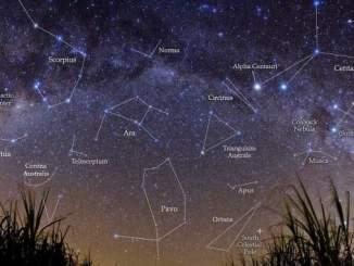 Constellation of Ara