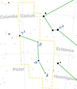 Caelum Constellation Stars