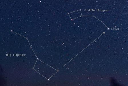 Pointer Stars