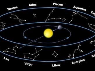 Star Constellations the Zodiac