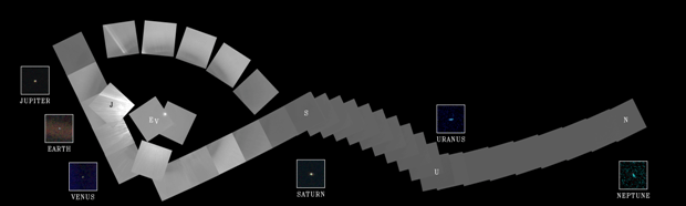 Family portrait by Voyager 1