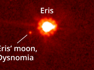 Dwarf Planet Facts: Eris