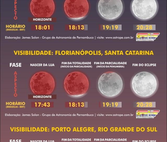Horarios E Visibilidade Do Eclipse Lunar Total De 27 De Julho De 2018 Na Regiao Sul