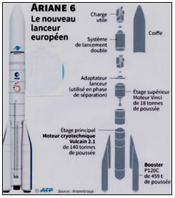 Ariane 6 - Bulletins du club