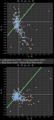 CSCGraphs