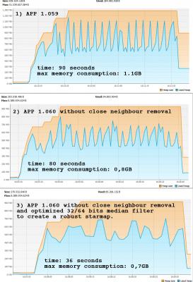 3 Tests showing big speed increase in Star Analysis