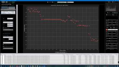 sorted on quality star density plot