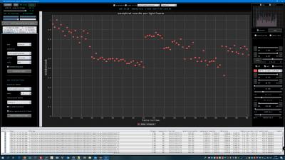 sorted on quality star shape plot
