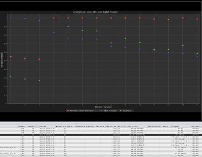 FIX StarAnalysis Sorting AnalyticalGraph