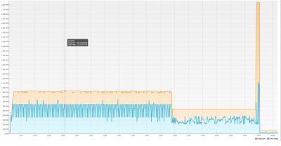 100f 4GB 4Th noMBB noLNC Winsor2x3 SSD ref LZ3