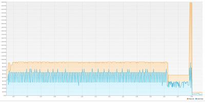 100f 4GB 4Th noMBB noLNC noOR conventional ref LZ3