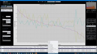 AnalyticalGraph sortedTimeShot Inverted