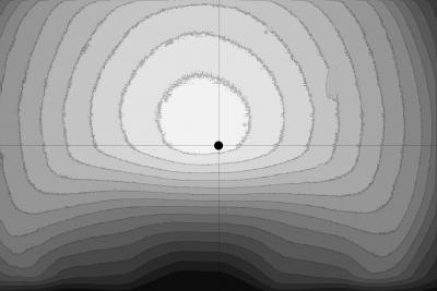 flat BINNING 1 integration contourPlot