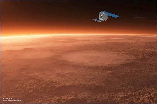 Mangalyaan (Mars Orbiter Mission -- MOM) (3)_thumb[5]